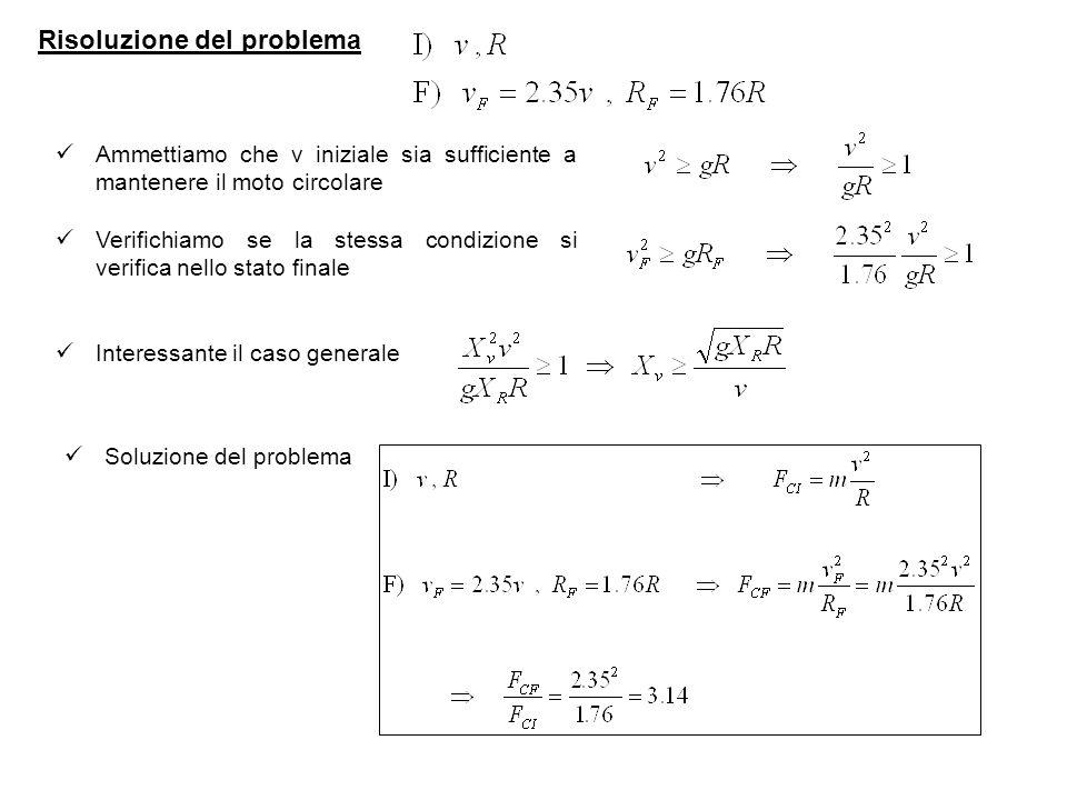 Risoluzione del problema Ammettiamo che v iniziale sia sufficiente a mantenere il moto circolare Verifichiamo se la stessa condizione si verifica nell