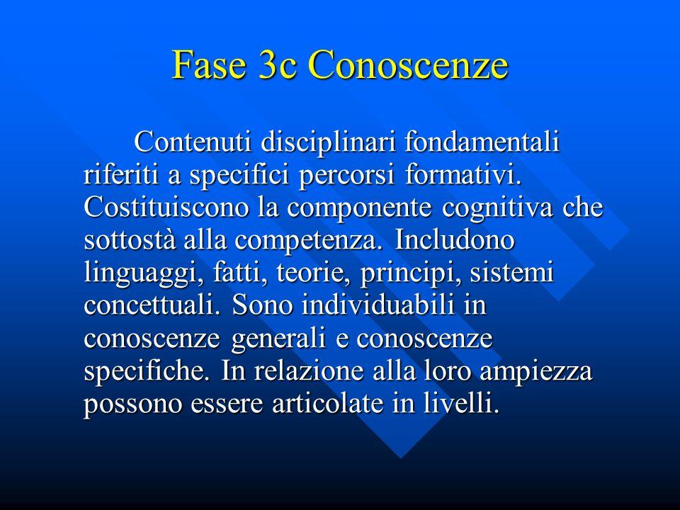 Fase 3c Conoscenze Contenuti disciplinari fondamentali riferiti a specifici percorsi formativi. Costituiscono la componente cognitiva che sottostà all