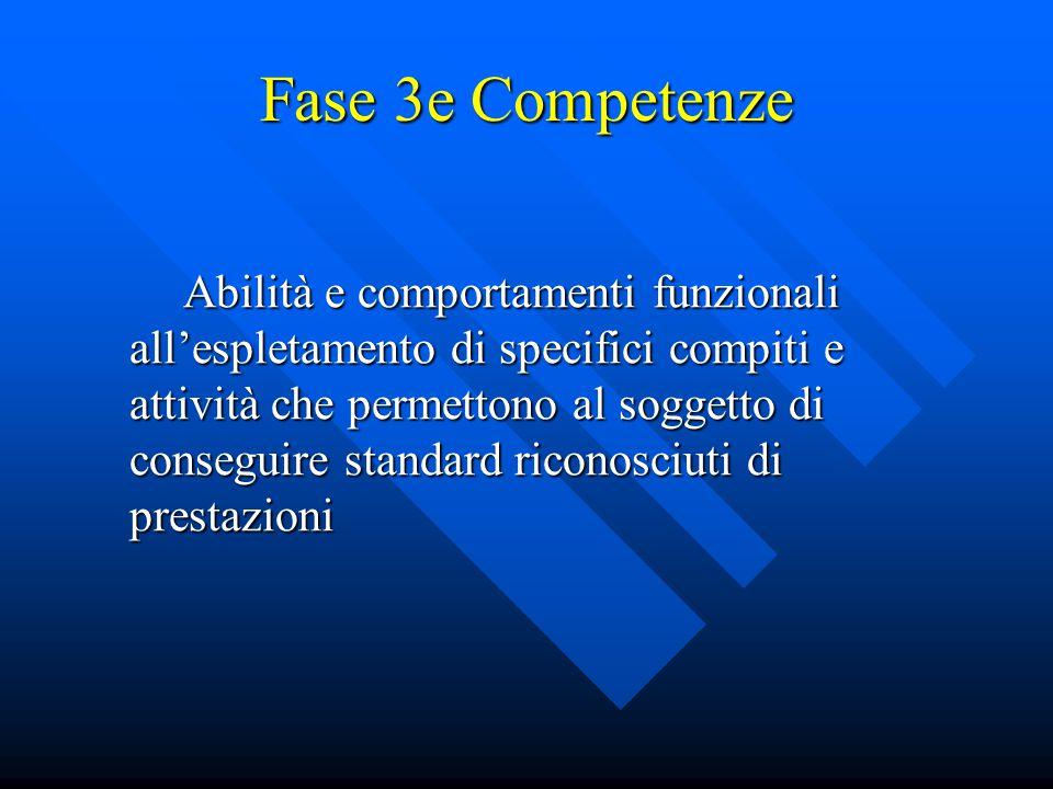 Fase 3e Competenze Abilità e comportamenti funzionali all'espletamento di specifici compiti e attività che permettono al soggetto di conseguire standa