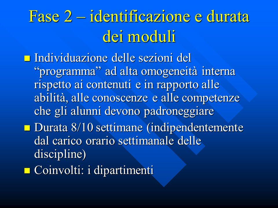 """Fase 2 – identificazione e durata dei moduli Individuazione delle sezioni del """"programma"""" ad alta omogeneità interna rispetto ai contenuti e in rappor"""