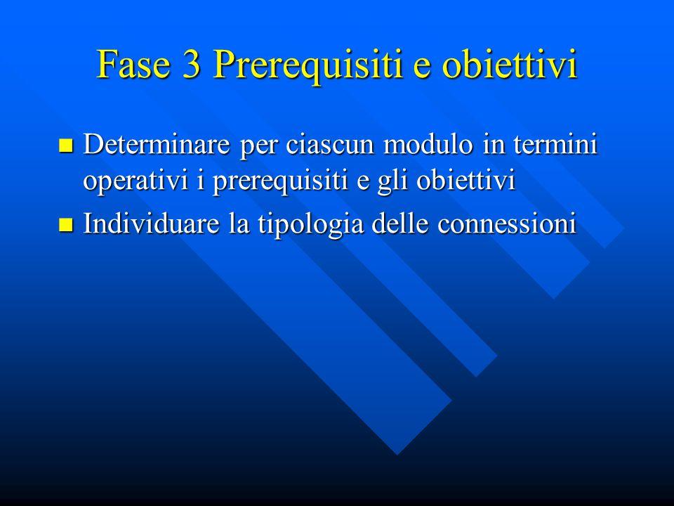 Fase 3 Prerequisiti e obiettivi Determinare per ciascun modulo in termini operativi i prerequisiti e gli obiettivi Determinare per ciascun modulo in t