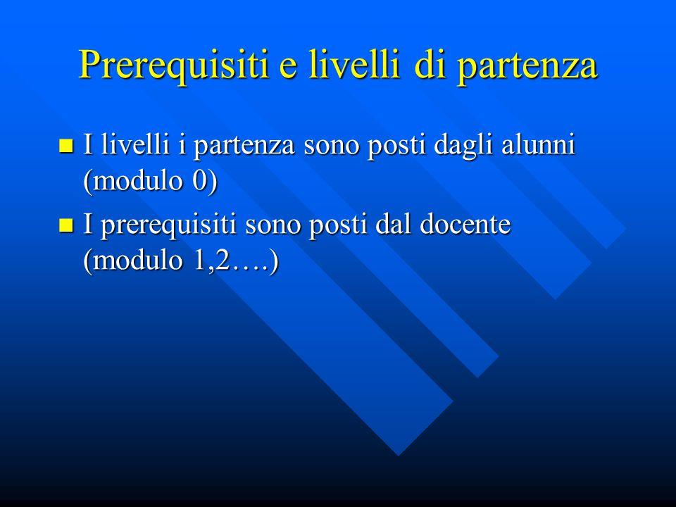 Prerequisiti e livelli di partenza I livelli i partenza sono posti dagli alunni (modulo 0) I livelli i partenza sono posti dagli alunni (modulo 0) I p