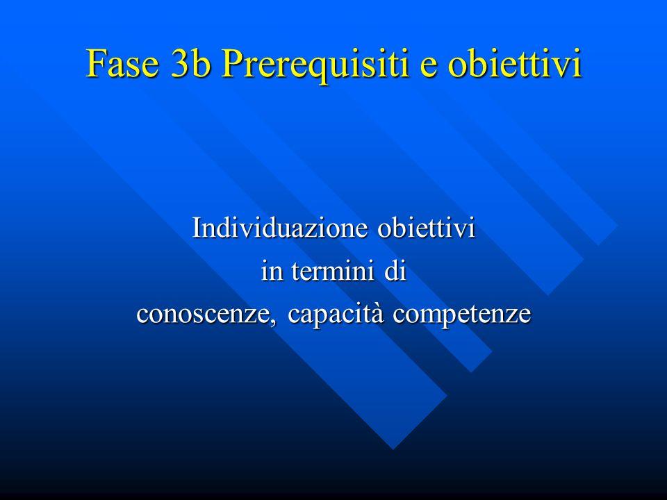 Fase 3b Prerequisiti e obiettivi Individuazione obiettivi in termini di conoscenze, capacità competenze