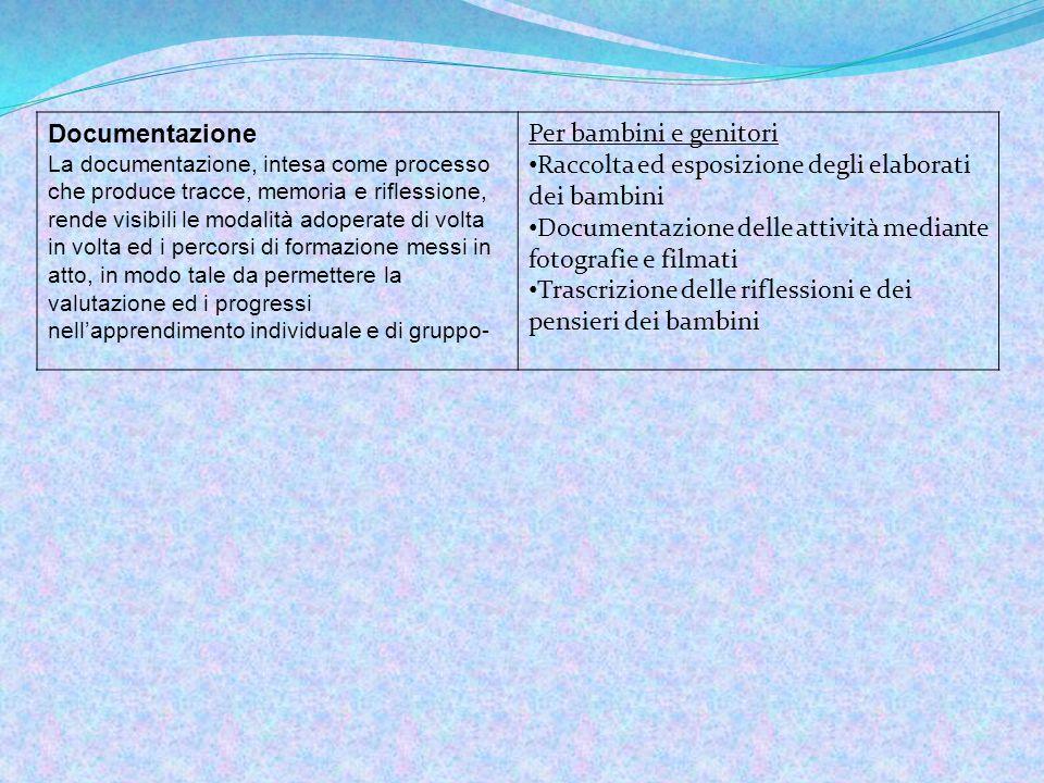 Documentazione La documentazione, intesa come processo che produce tracce, memoria e riflessione, rende visibili le modalità adoperate di volta in vol