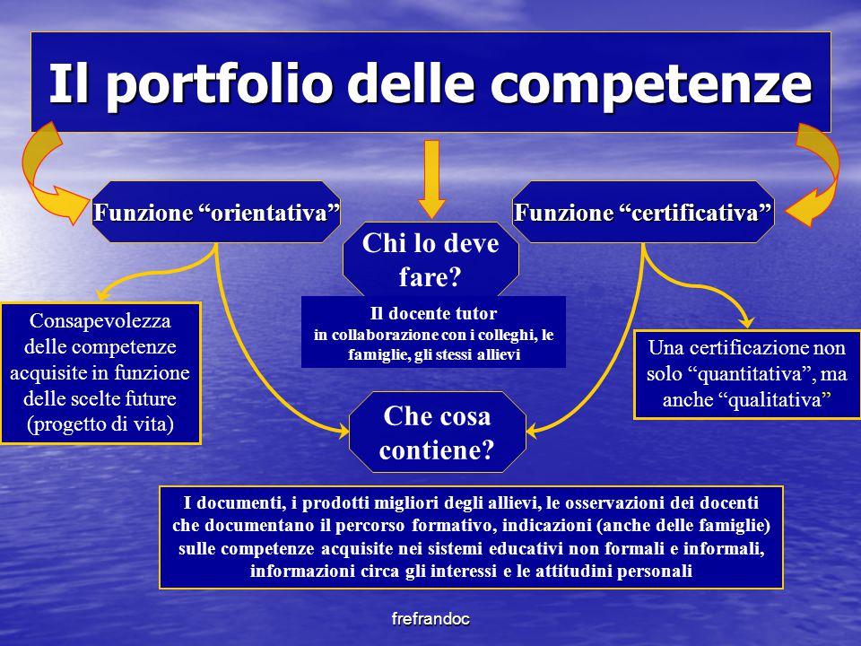frefrandoc Il portfolio delle competenze Funzione orientativa Consapevolezza delle competenze acquisite in funzione delle scelte future (progetto di vita) Funzione certificativa Una certificazione non solo quantitativa , ma anche qualitativa Chi lo deve fare.