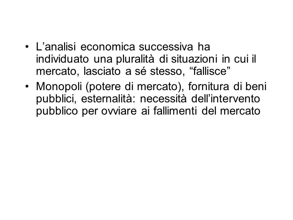 """L'analisi economica successiva ha individuato una pluralità di situazioni in cui il mercato, lasciato a sé stesso, """"fallisce"""" Monopoli (potere di merc"""