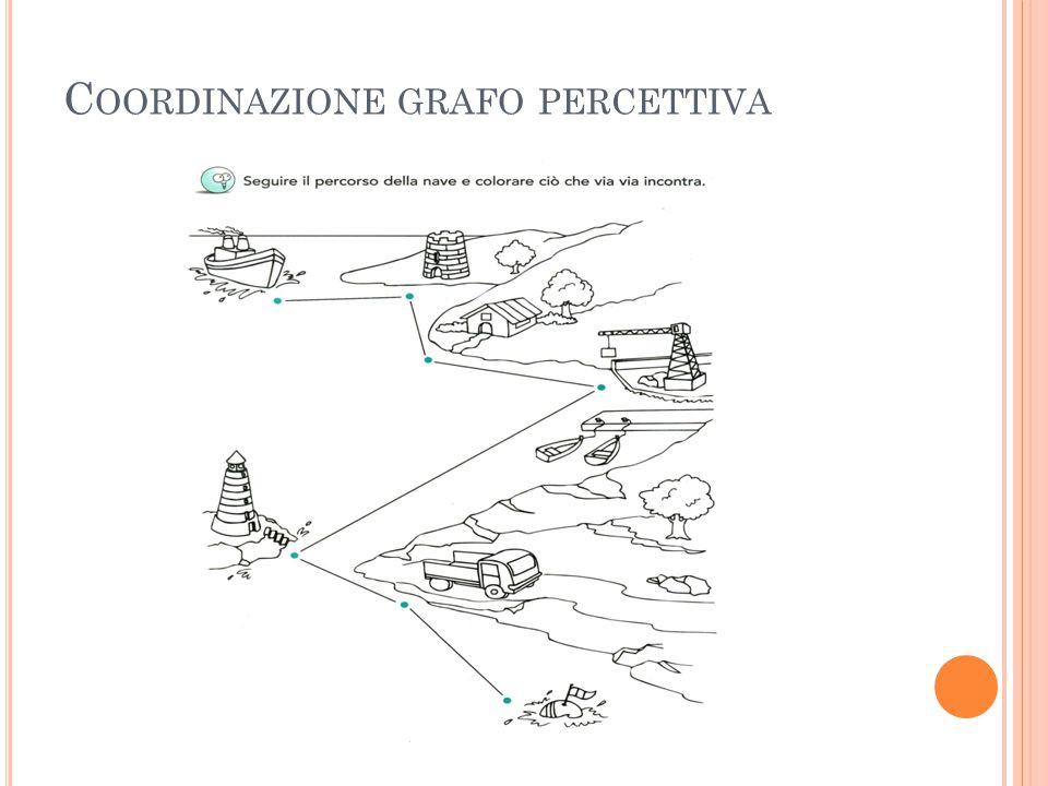 C OORDINAZIONE GRAFO PERCETTIVA