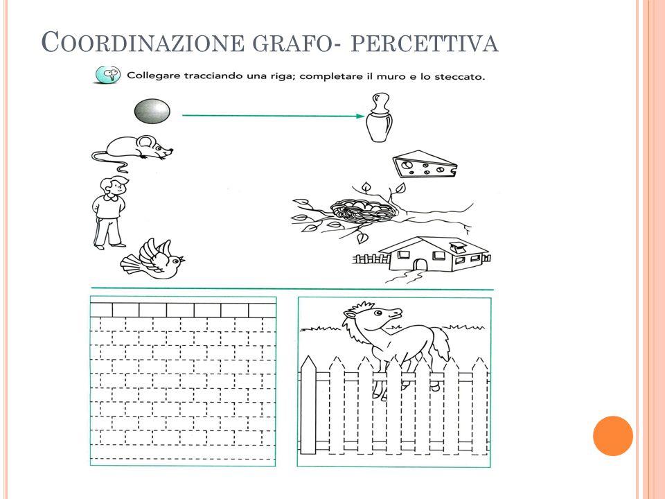 C OORDINAZIONE GRAFO - PERCETTIVA