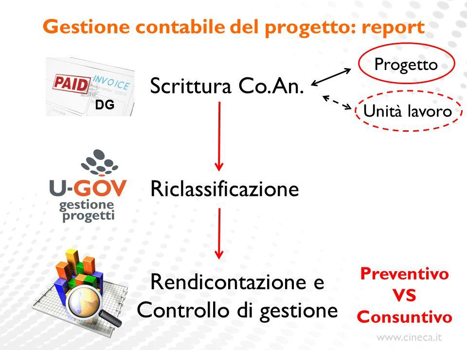 www.cineca.it Gestione contabile del progetto: report Scrittura Co.An.
