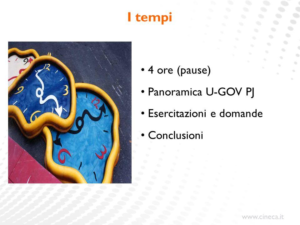 www.cineca.it Il ruolo del tutor Domande PauseEsercitazioni ???