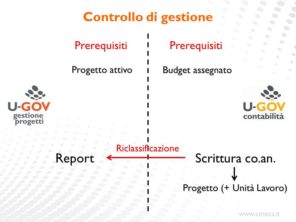 www.cineca.it Controllo di gestione Prerequisiti Budget assegnato Scrittura co.an.