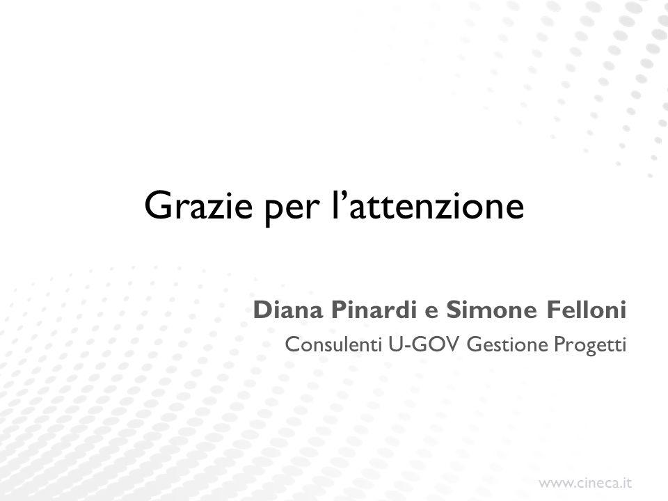 www.cineca.it Grazie per l'attenzione Diana Pinardi e Simone Felloni Consulenti U-GOV Gestione Progetti