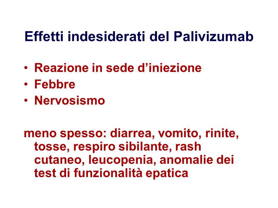 Effetti indesiderati del Palivizumab Reazione in sede d'iniezione Febbre Nervosismo meno spesso: diarrea, vomito, rinite, tosse, respiro sibilante, ra