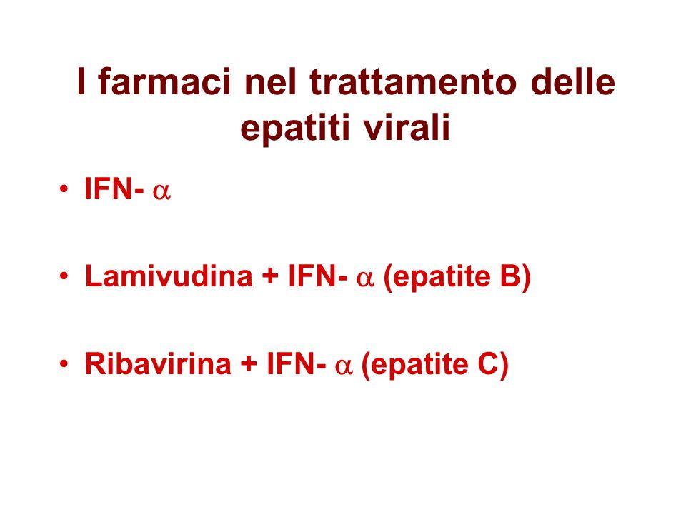 I farmaci nel trattamento delle epatiti virali IFN-  Lamivudina + IFN-  (epatite B) Ribavirina + IFN-  (epatite C)
