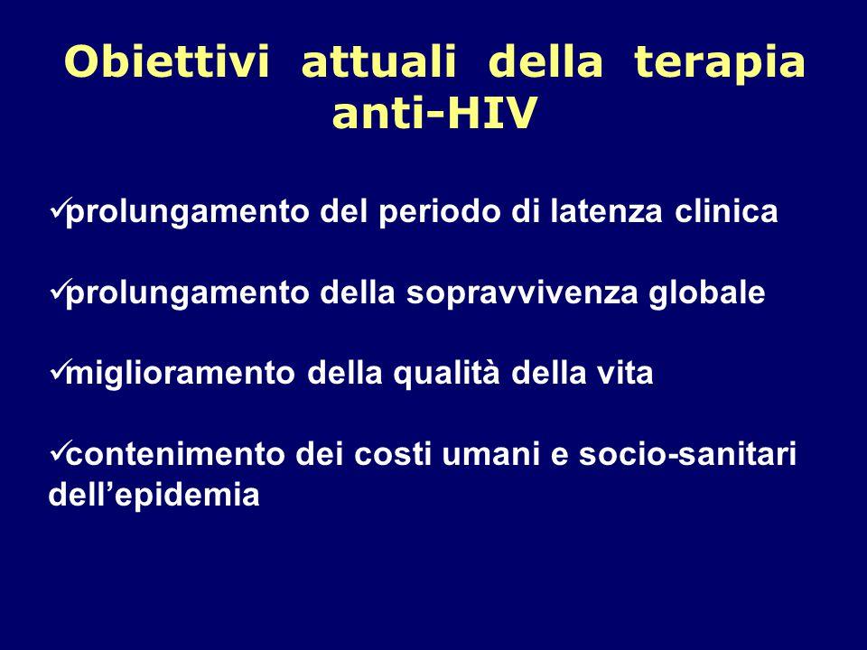 Obiettivi attuali della terapia anti-HIV prolungamento del periodo di latenza clinica prolungamento della sopravvivenza globale miglioramento della qu