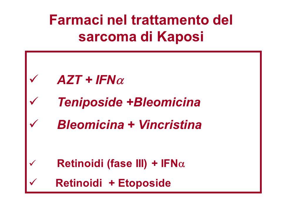 AZT + IFN  Teniposide +Bleomicina Bleomicina + Vincristina Retinoidi (fase III) + IFN  Retinoidi + Etoposide Farmaci nel trattamento del sarcoma di