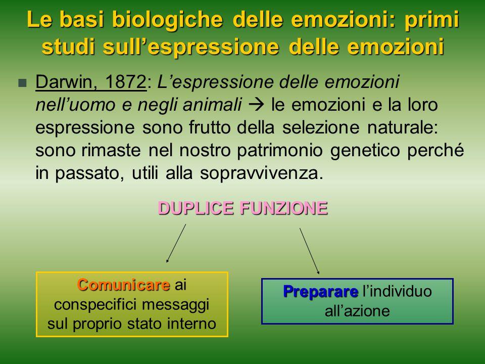 Darwin: le reazioni fisiologiche collegate all'emozione si sono evolute per i loro vantaggi ai fini dell'adattamento all'ambiente: es.