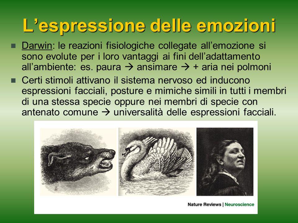 Darwin: le reazioni fisiologiche collegate all'emozione si sono evolute per i loro vantaggi ai fini dell'adattamento all'ambiente: es. paura  ansimar