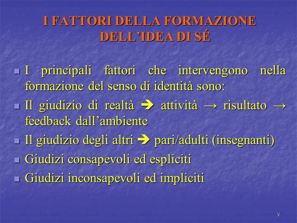 9 I FATTORI DELLA FORMAZIONE DELL'IDEA DI SÉ I principali fattori che intervengono nella formazione del senso di identità sono: I principali fattori c