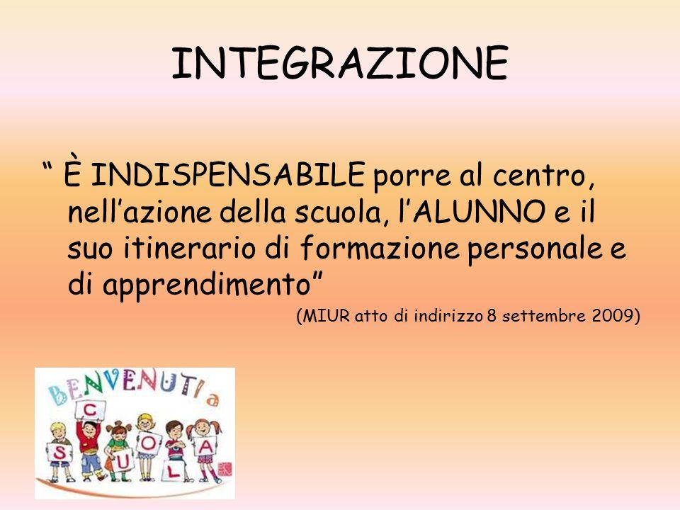 """INTEGRAZIONE """" È INDISPENSABILE porre al centro, nell'azione della scuola, l'ALUNNO e il suo itinerario di formazione personale e di apprendimento"""" (M"""