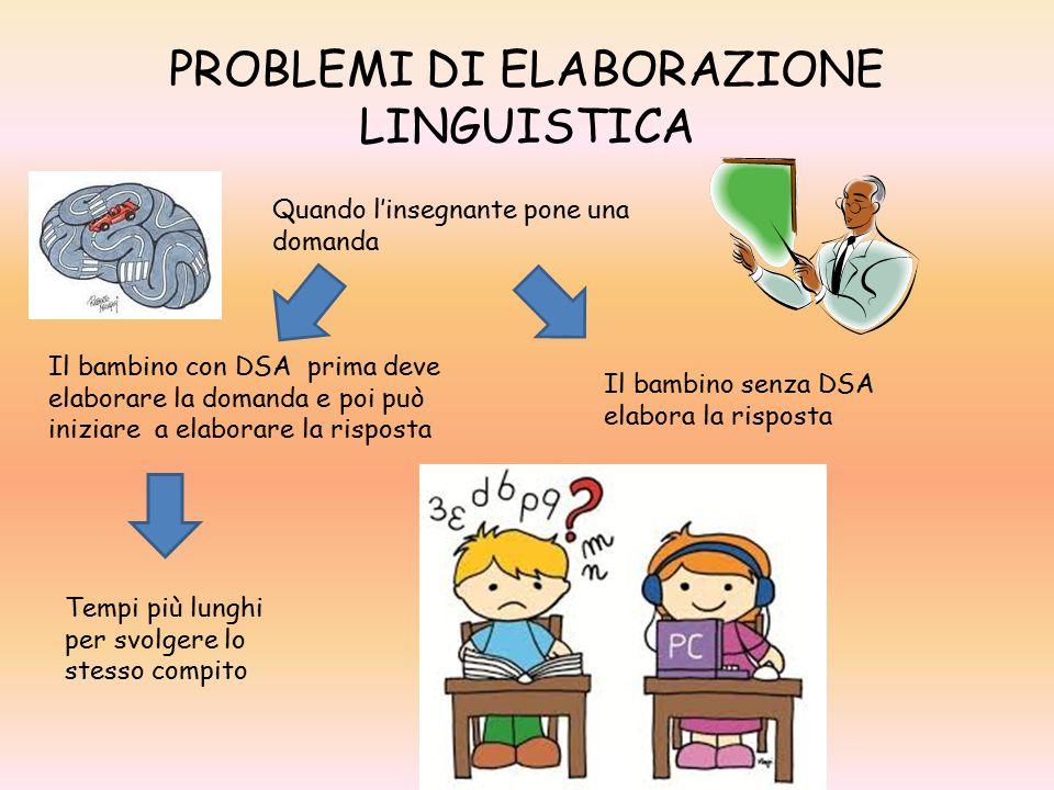 PROBLEMI DI ELABORAZIONE LINGUISTICA Quando l'insegnante pone una domanda Il bambino senza DSA elabora la risposta Il bambino con DSA prima deve elabo