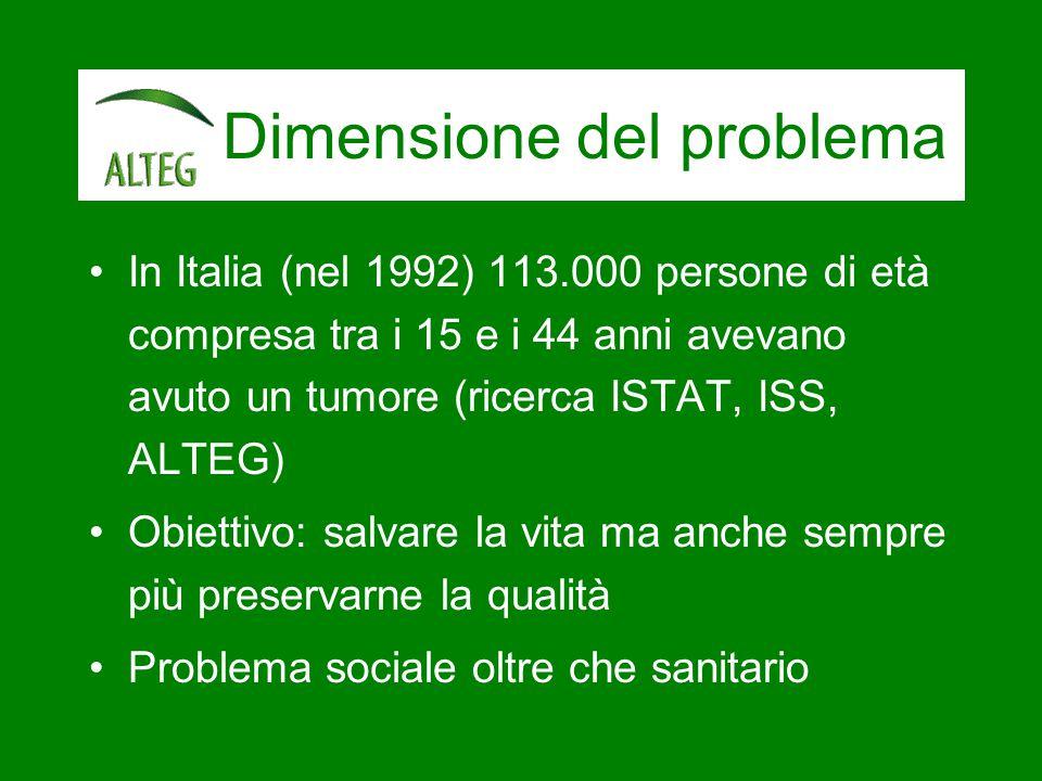 Dimensione del problema In Italia (nel 1992) 113.000 persone di età compresa tra i 15 e i 44 anni avevano avuto un tumore (ricerca ISTAT, ISS, ALTEG) Obiettivo: salvare la vita ma anche sempre più preservarne la qualità Problema sociale oltre che sanitario