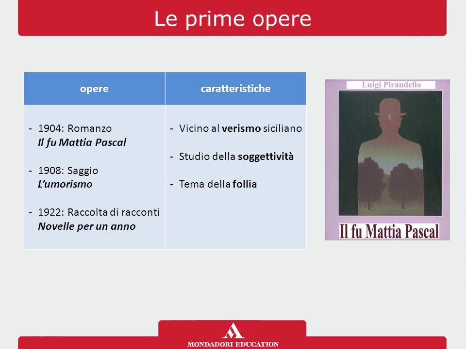 Le prime opere operecaratteristiche -1904: Romanzo Il fu Mattia Pascal -1908: Saggio L'umorismo -1922: Raccolta di racconti Novelle per un anno -Vicin