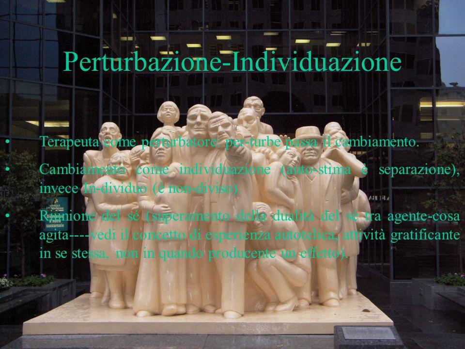 Perturbazione-Individuazione Terapeuta come perturbatore: per-turbe passa il cambiamento.