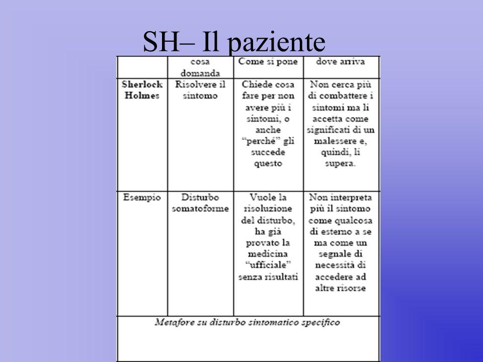 SH– Il paziente