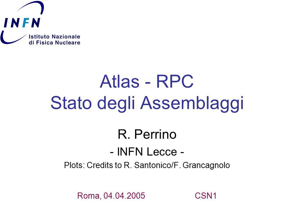 Atlas - RPC Stato degli Assemblaggi R. Perrino - INFN Lecce - Plots: Credits to R.