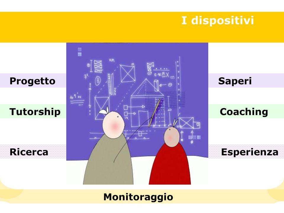 I dispositivi Tutorship Coaching Ricerca Esperienza Progetto Saperi I dispositivi Monitoraggio