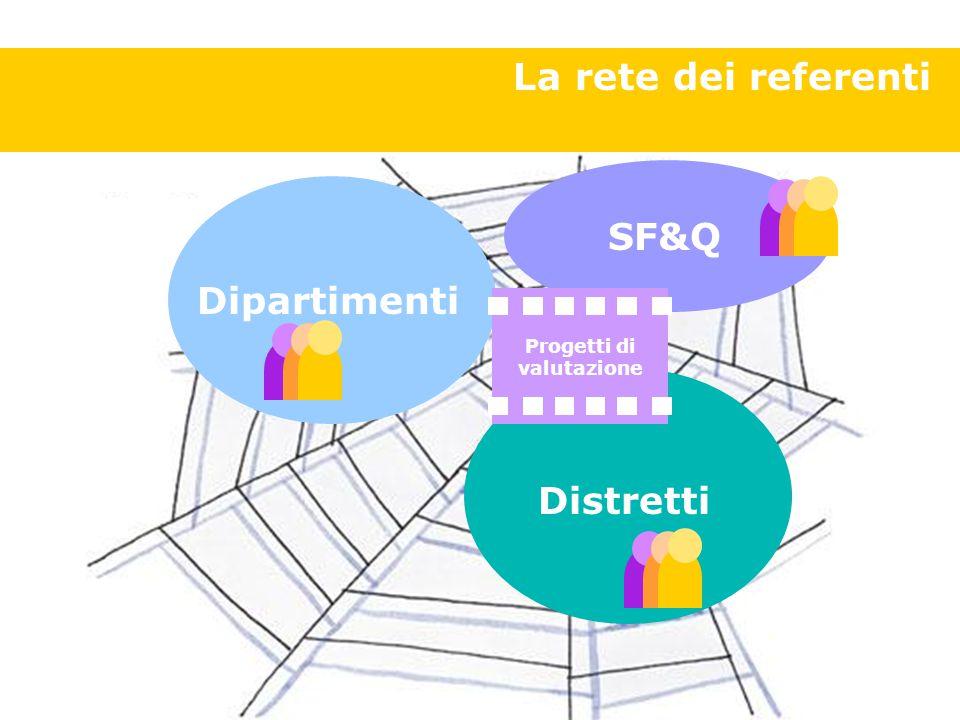 I referenti La rete dei referenti Dipartimenti SF&Q Distretti Progetti di valutazione