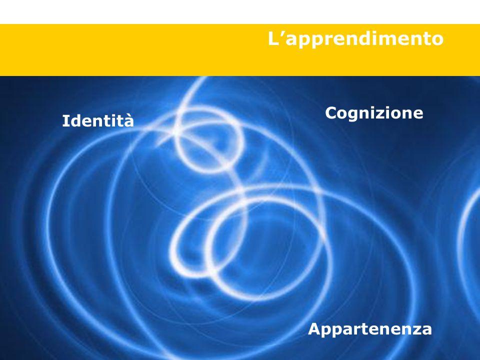L'apprendimento Cognizione Identità Appartenenza