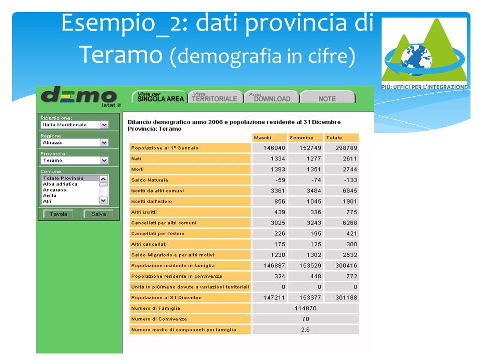 Esempio_2: dati provincia di Teramo (demografia in cifre)