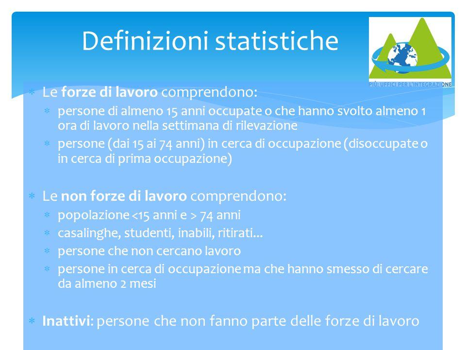 Definizioni statistiche  Le forze di lavoro comprendono:  persone di almeno 15 anni occupate o che hanno svolto almeno 1 ora di lavoro nella settima
