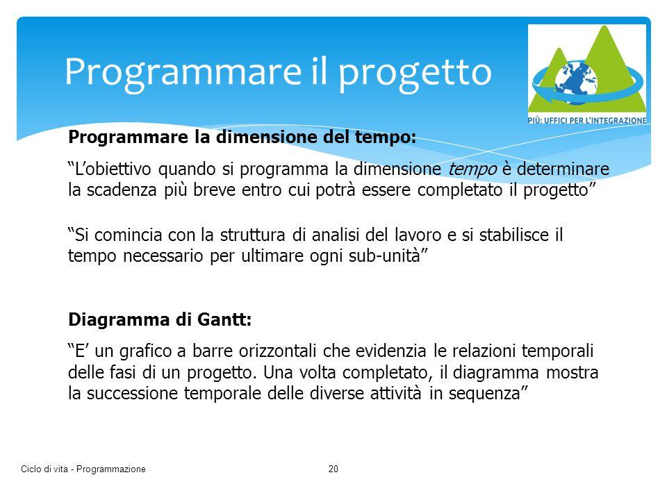 """Ciclo di vita - Programmazione20 Programmare il progetto Programmare la dimensione del tempo: """"L'obiettivo quando si programma la dimensione tempo è d"""