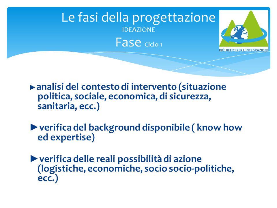 Le fasi della progettazione IDEAZIONE Fase Ciclo 1 ► analisi del contesto di intervento (situazione politica, sociale, economica, di sicurezza, sanita