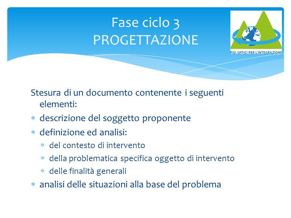 Fase ciclo 3 PROGETTAZIONE Stesura di un documento contenente i seguenti elementi:  descrizione del soggetto proponente  definizione ed analisi:  d