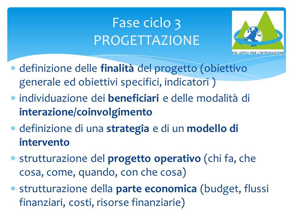Fase ciclo 3 PROGETTAZIONE  definizione delle finalità del progetto (obiettivo generale ed obiettivi specifici, indicatori )  individuazione dei ben