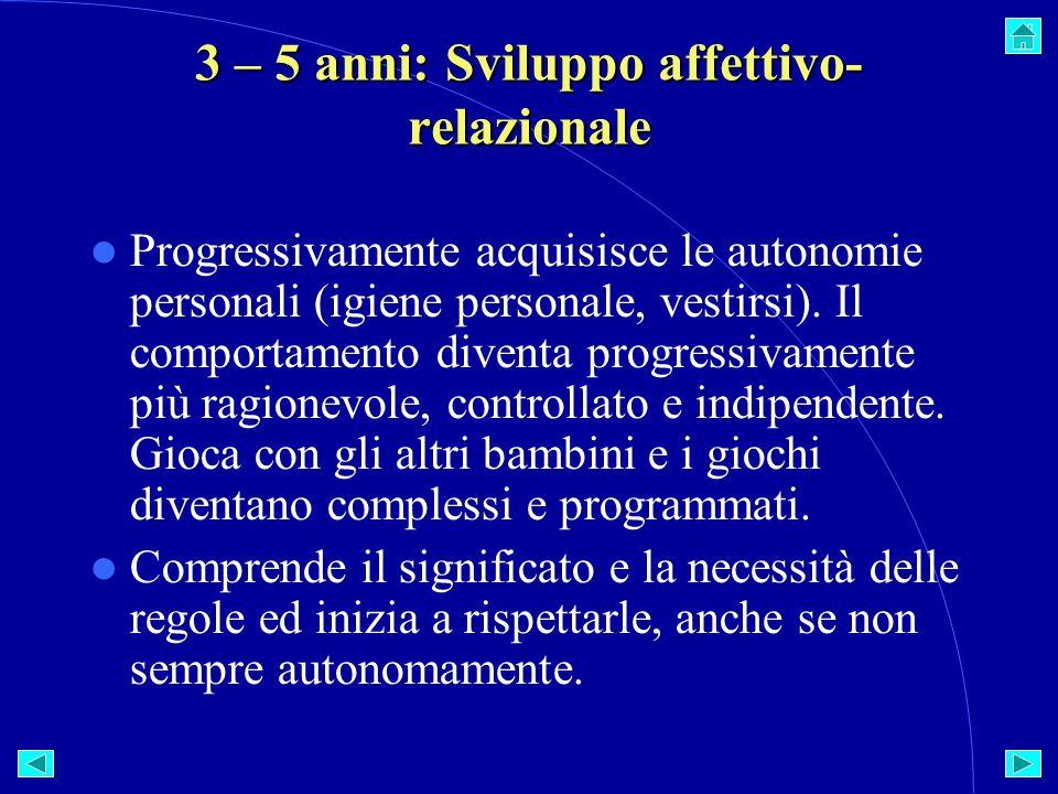 3 – 5 anni: Sviluppo affettivo- relazionale Progressivamente acquisisce le autonomie personali (igiene personale, vestirsi).