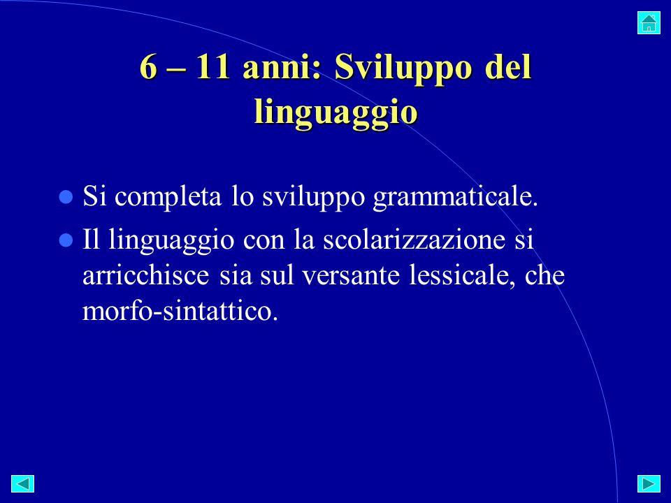 6 – 11 anni: Sviluppo del linguaggio Si completa lo sviluppo grammaticale.