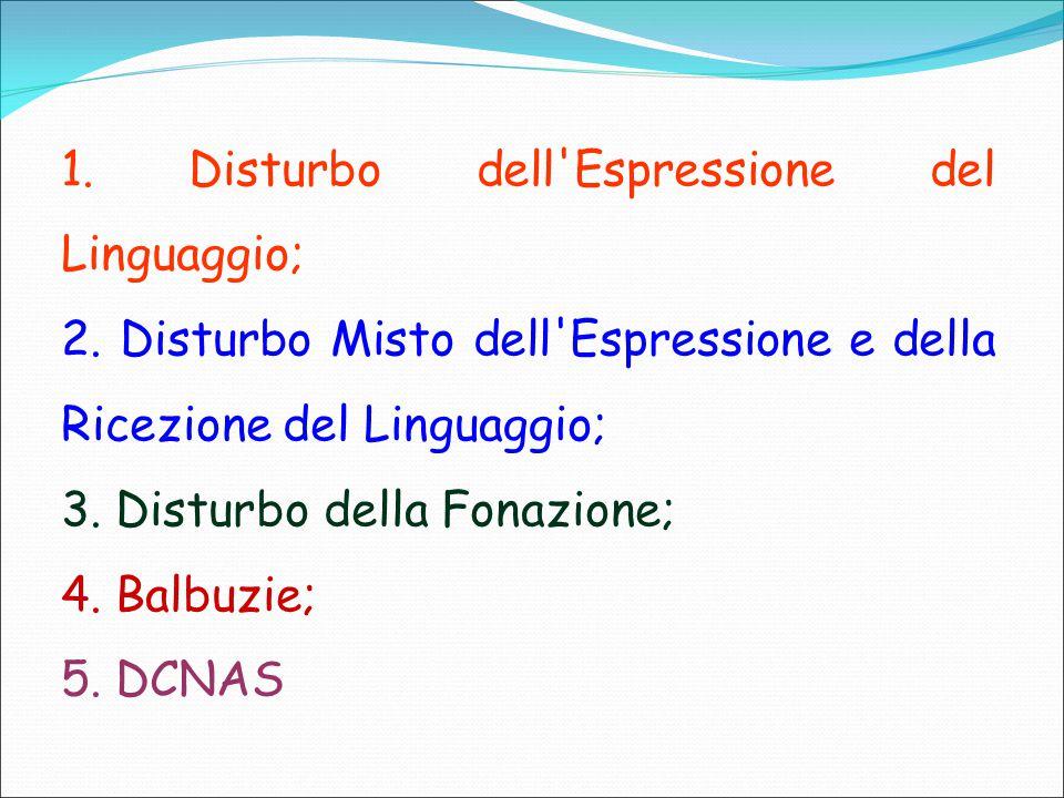 1. Disturbo dell'Espressione del Linguaggio; 2. Disturbo Misto dell'Espressione e della Ricezione del Linguaggio; 3. Disturbo della Fonazione; 4. Balb