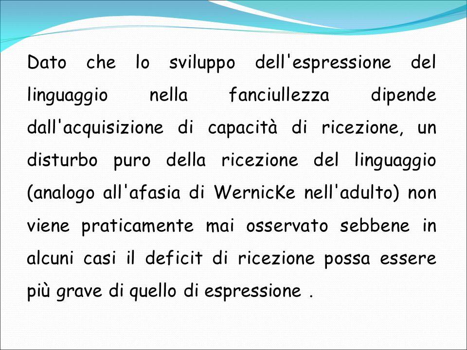 Dato che lo sviluppo dell'espressione del linguaggio nella fanciullezza dipende dall'acquisizione di capacità di ricezione, un disturbo puro della ric