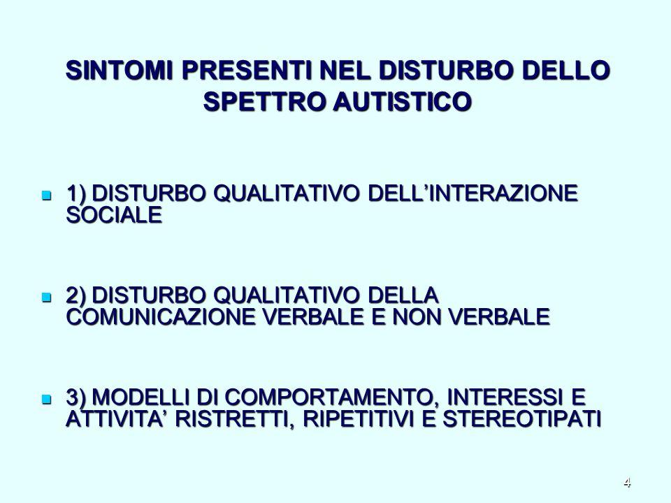 5 1)IL DISTURBO QUALITATIVO DELL'INTERAZIONE SOCIALE Il deficit centrale dei disturbi dello spettro autistico è la compromissione qualitativa dell'interazione sociale reciproca che si manifesta con : a) Compromissione dell'uso di comportamenti non verbali per regolare l'interazione sociale; b) Compromissione dello sviluppo della relazione con i coetanei; c) Mancanza del divertimento condiviso; d) Mancanza di reciprocità socio-emozionale cioè usare il corpo dell'altro per comunicare, inappropriatezza delle risposte sociali e delle aperture sociali
