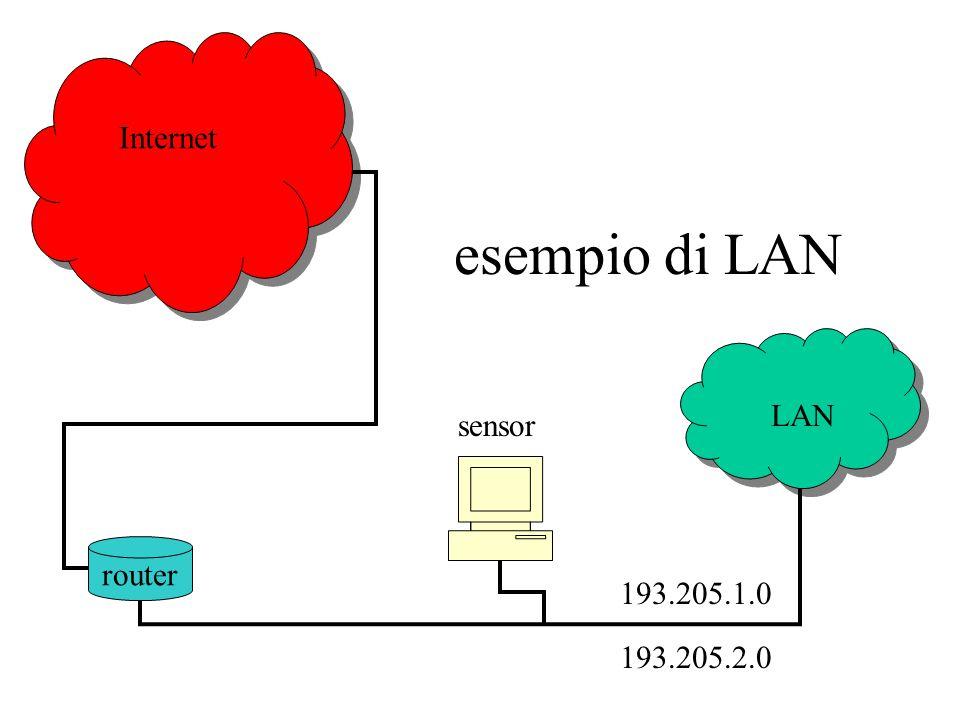 LAN Internet router esempio di LAN 193.205.1.0 193.205.2.0 sensor