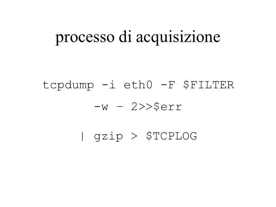 processo di acquisizione tcpdump -i eth0 -F $FILTER -w – 2>>$err | gzip > $TCPLOG