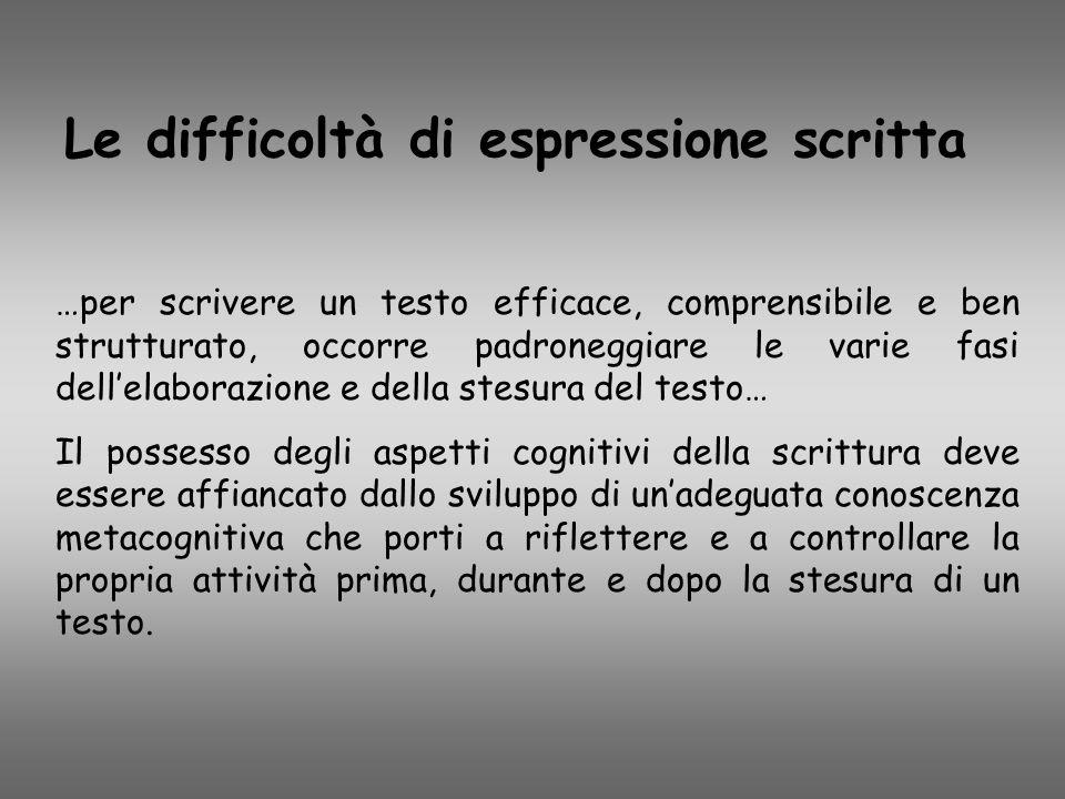 Le difficoltà di espressione scritta …per scrivere un testo efficace, comprensibile e ben strutturato, occorre padroneggiare le varie fasi dell'elabor