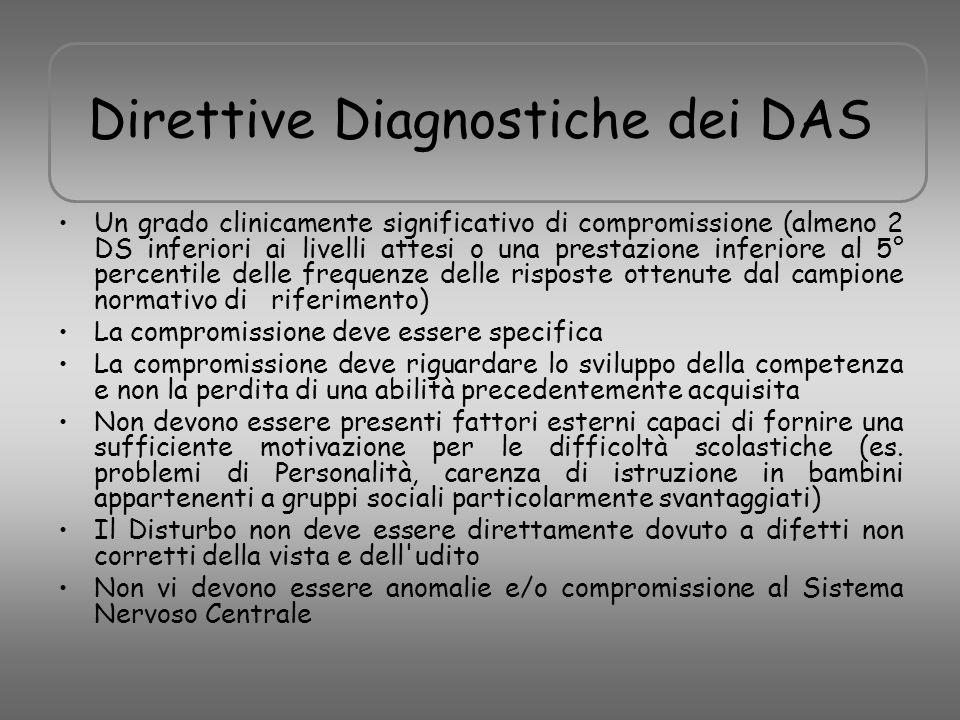 Direttive Diagnostiche dei DAS Un grado clinicamente significativo di compromissione (almeno 2 DS inferiori ai livelli attesi o una prestazione inferi