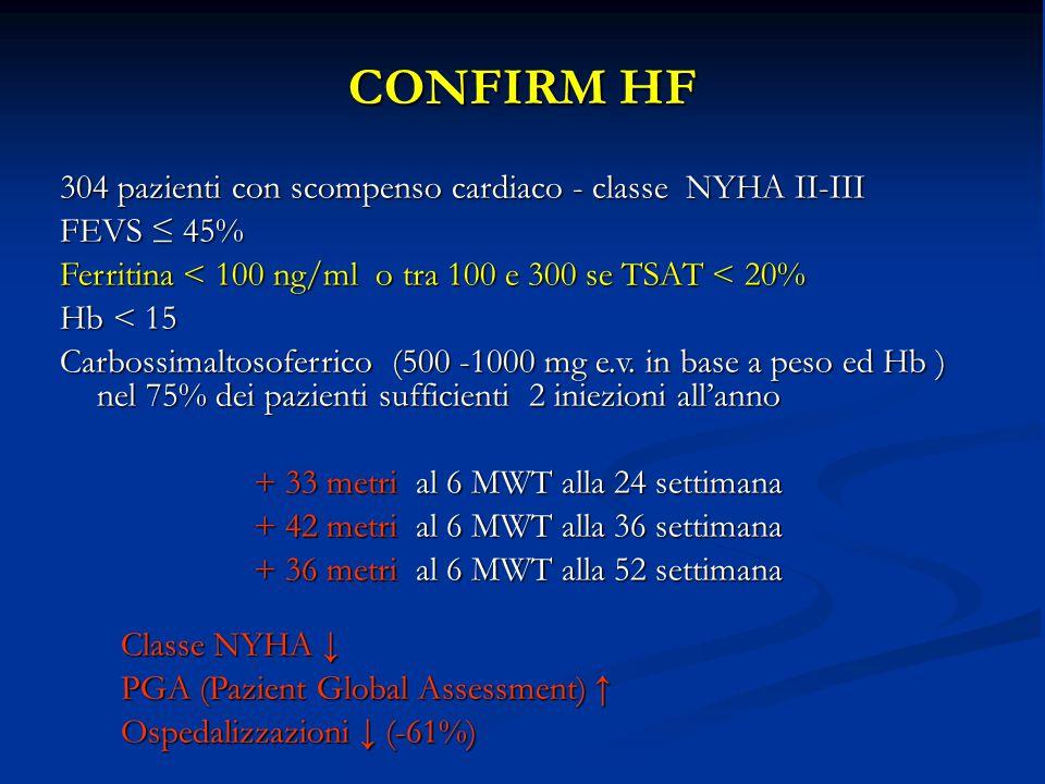 CONFIRM HF 304 pazienti con scompenso cardiaco - classe NYHA II-III FEVS ≤ 45% Ferritina < 100 ng/ml o tra 100 e 300 se TSAT < 20% Hb < 15 Carbossimaltosoferrico (500 -1000 mg e.v.