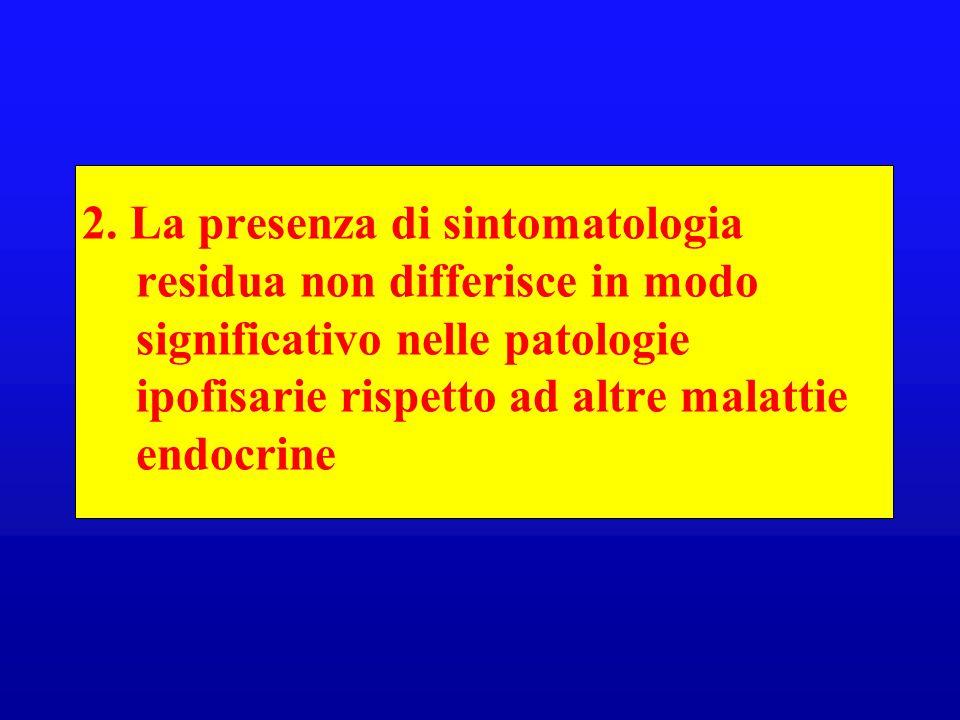 2. La presenza di sintomatologia residua non differisce in modo significativo nelle patologie ipofisarie rispetto ad altre malattie endocrine